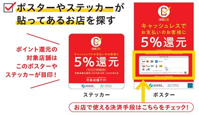 すべてのキャッシュレス決済が5%還元になるわけではない。店のポスターで対象のサービスを要チェック。