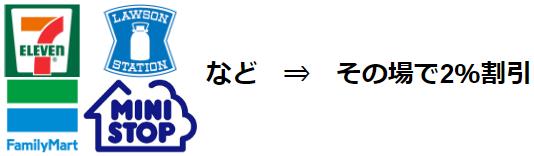 キャッシュレス・ポイント還元(コンビニはその場で2%割引)