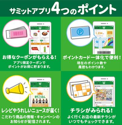 サミット公式アプリ