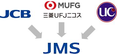 おてがるPayの運営会社JMS