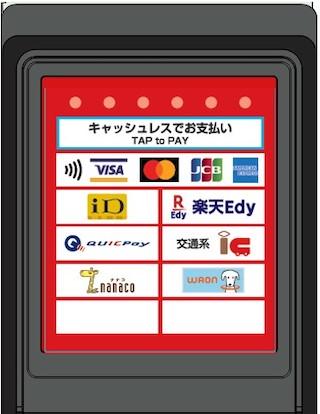 コカ・コーラの自販機で使えるクレジットカード